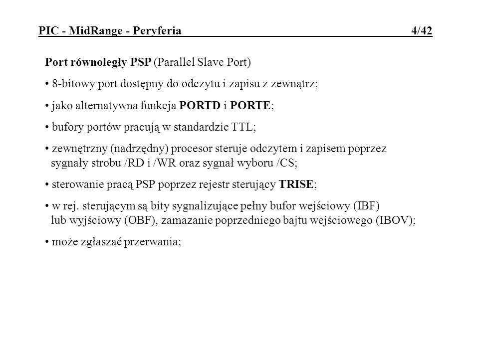 Port równoległy PSP (Parallel Slave Port) 8-bitowy port dostępny do odczytu i zapisu z zewnątrz; jako alternatywna funkcja PORTD i PORTE; bufory portó