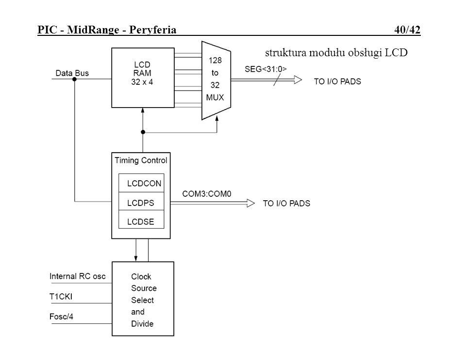 struktura modułu obsługi LCD PIC - MidRange - Peryferia 40/42