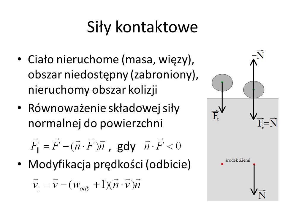 Siły kontaktowe Ciało nieruchome (masa, więzy), obszar niedostępny (zabroniony), nieruchomy obszar kolizji Równoważenie składowej siły normalnej do powierzchni, gdy Modyfikacja prędkości (odbicie)