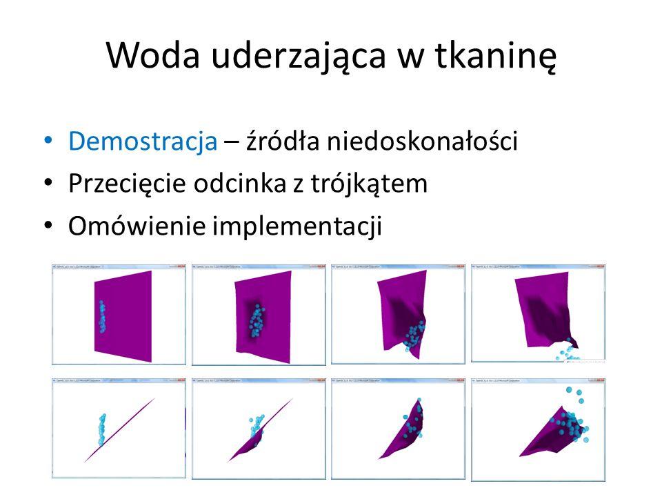 Woda uderzająca w tkaninę Demostracja – źródła niedoskonałości Przecięcie odcinka z trójkątem Omówienie implementacji