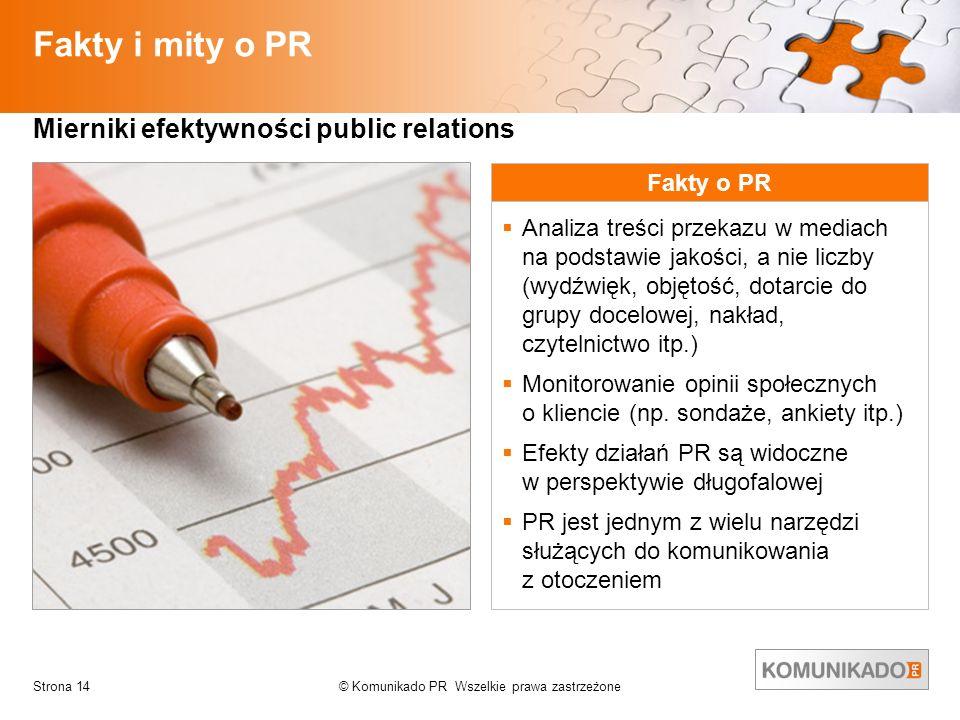 © Komunikado PR Wszelkie prawa zastrzeżoneStrona 14 Fakty i mity o PR Mierniki efektywności public relations Fakty o PR Analiza treści przekazu w medi