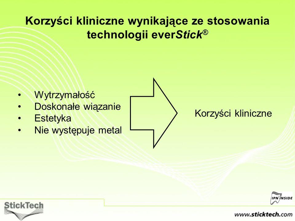 Wytrzymałość Doskonałe wiązanie Estetyka Nie występuje metal Korzyści kliniczne Korzyści kliniczne wynikające ze stosowania technologii everStick ®