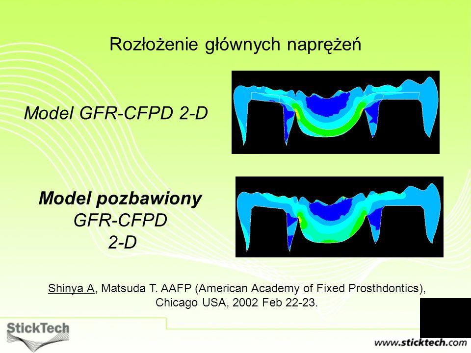 Model pozbawiony GFR-CFPD 2-D Model GFR-CFPD 2-D Rozłożenie głównych naprężeń Shinya A, Matsuda T. AAFP (American Academy of Fixed Prosthdontics), Chi
