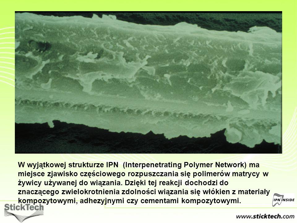 W wyjątkowej strukturze IPN (Interpenetrating Polymer Network) ma miejsce zjawisko częściowego rozpuszczania się polimerów matrycy w żywicy używanej d