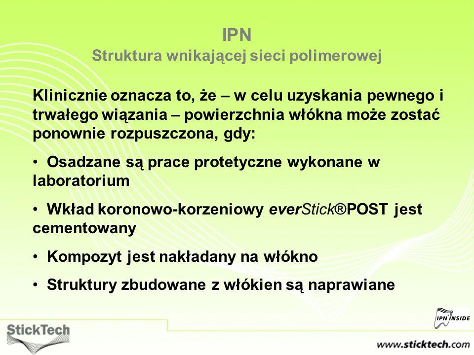 IPN Struktura wnikającej sieci polimerowej Klinicznie oznacza to, że – w celu uzyskania pewnego i trwałego wiązania – powierzchnia włókna może zostać