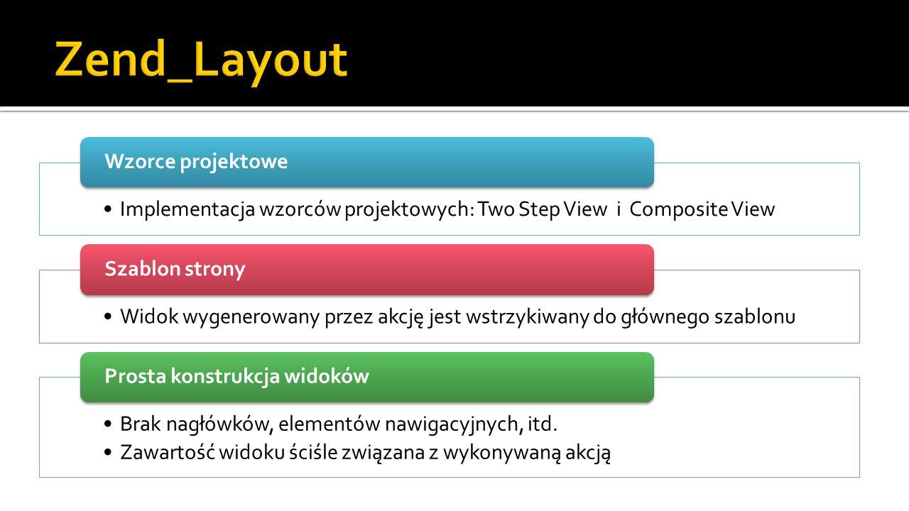 Implementacja wzorców projektowych: Two Step View i Composite View Wzorce projektowe Widok wygenerowany przez akcję jest wstrzykiwany do głównego szablonu Szablon strony Brak nagłówków, elementów nawigacyjnych, itd.