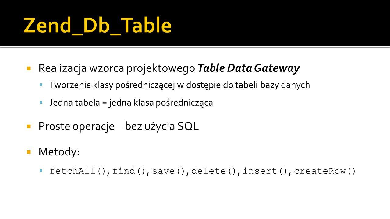 Realizacja wzorca projektowego Table Data Gateway Tworzenie klasy pośredniczącej w dostępie do tabeli bazy danych Jedna tabela = jedna klasa pośrednicząca Proste operacje – bez użycia SQL Metody: fetchAll(), find(), save(), delete(), insert(), createRow()