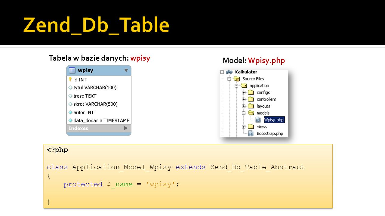 <?php class Application_Model_Wpisy extends Zend_Db_Table_Abstract { protected $_name = 'wpisy'; } Tabela w bazie danych: wpisy Model: Wpisy.php