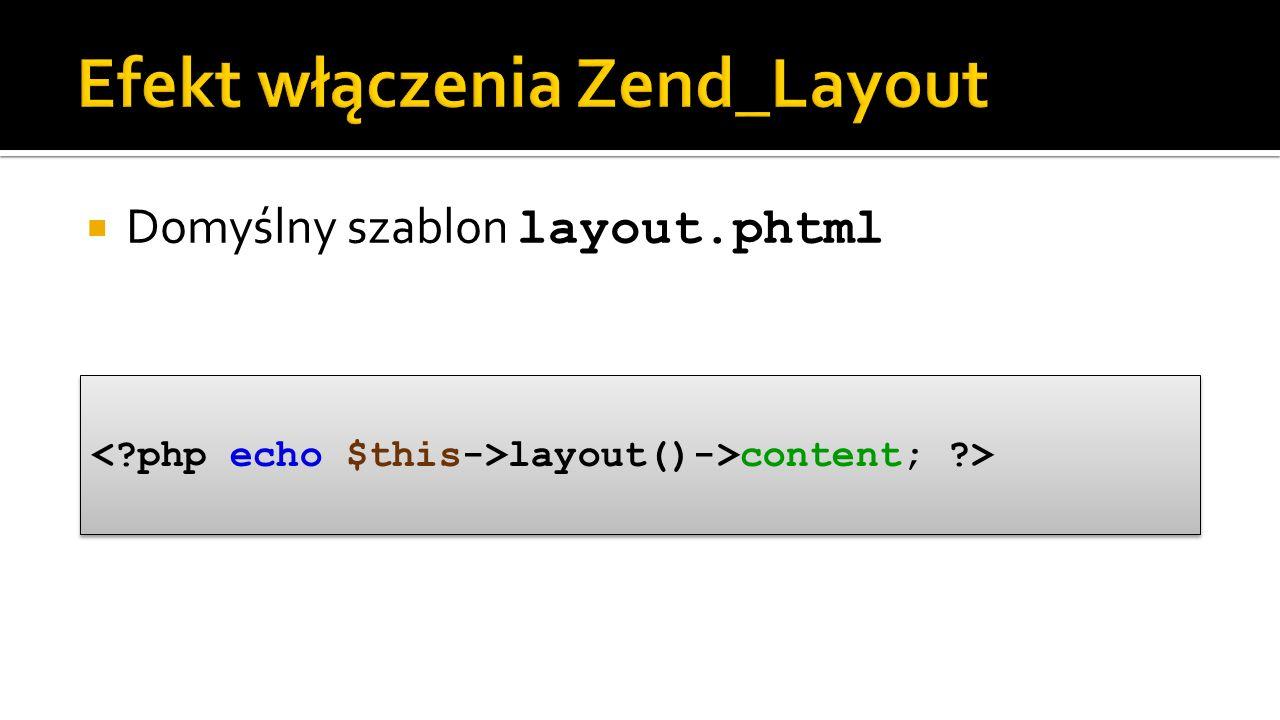Domyślny szablon layout.phtml layout()->content; ?>