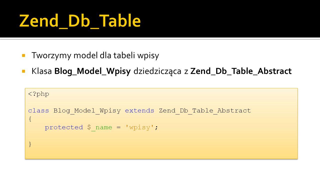 Tworzymy model dla tabeli wpisy Klasa Blog_Model_Wpisy dziedzicząca z Zend_Db_Table_Abstract <?php class Blog_Model_Wpisy extends Zend_Db_Table_Abstract { protected $_name = wpisy ; }