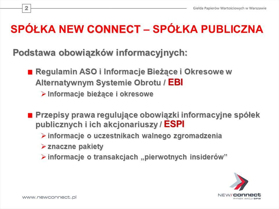 13 RAPORTY BIEŻĄCE na NewConnect Katalog zdarzeń zawarty w § 3 ust.