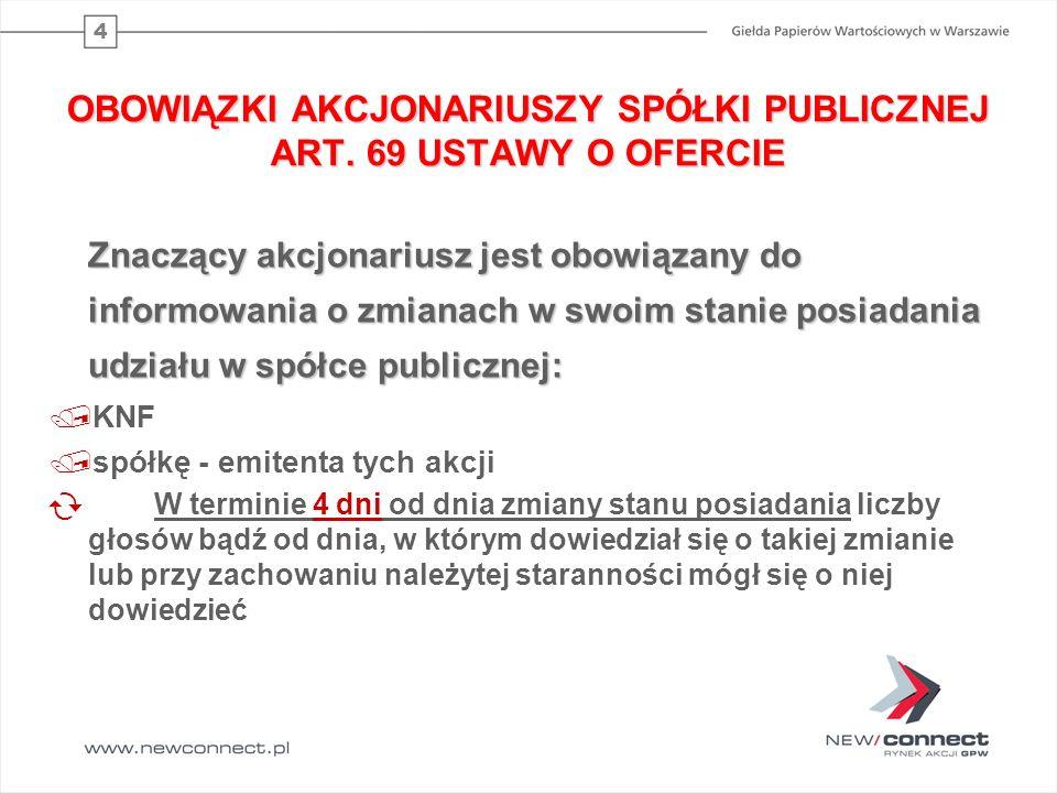 5 OBOWIĄZKI AKCJONARIUSZY SPÓŁKI PUBLICZNEJ ART.