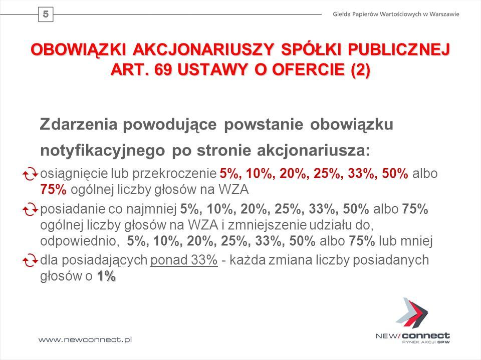 16 ODSŁONA PIERWSZA: Raport bieżący Nr …../200 _ : Otrzymałam w dniu 24,08,2007 Hasło ….., login …….
