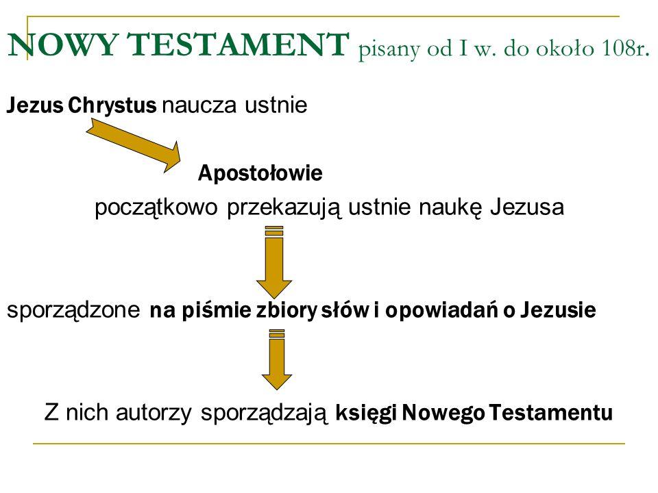 NOWY TESTAMENT pisany od I w. do około 108r. Jezus Chrystus naucza ustnie Apostołowie początkowo przekazują ustnie naukę Jezusa sporządzone na piśmie