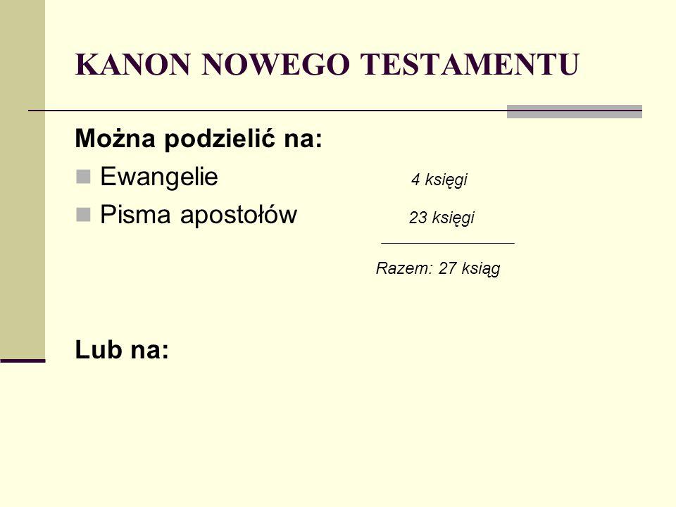 KANON NOWEGO TESTAMENTU Można podzielić na: Ewangelie 4 księgi Pisma apostołów 23 księgi Razem: 27 ksiąg Lub na: