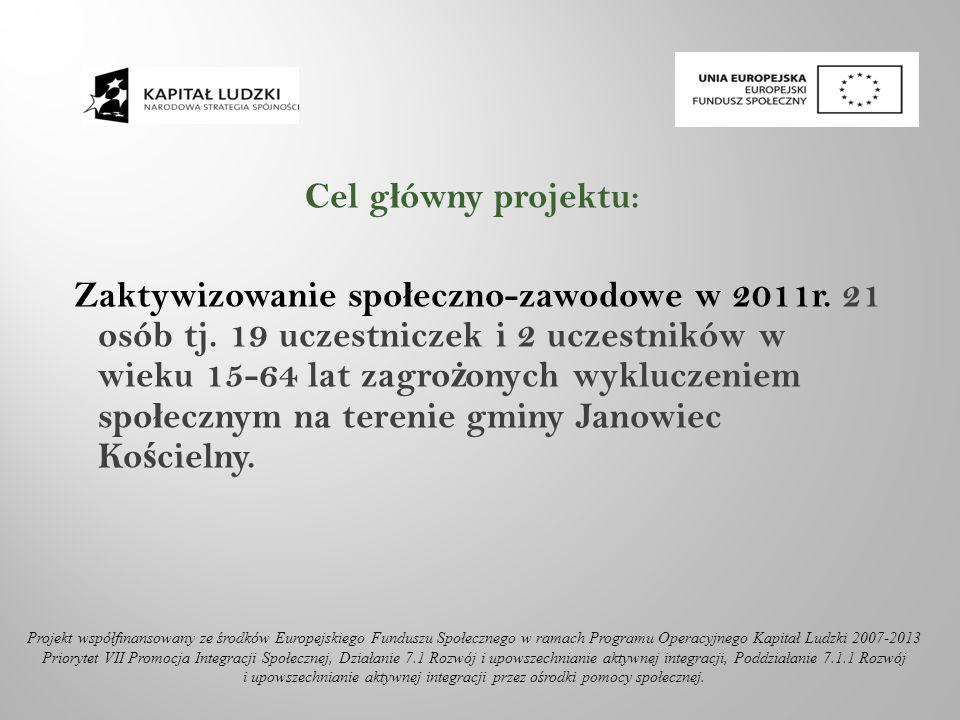 Cel g ł ówny projektu: Zaktywizowanie spo ł eczno-zawodowe w 2011r. 21 osób tj. 19 uczestniczek i 2 uczestników w wieku 15-64 lat zagro ż onych wykluc