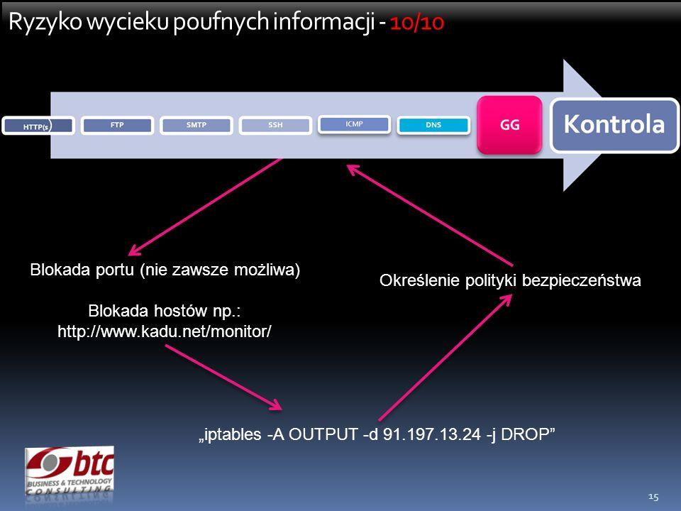 15 Ryzyko wycieku poufnych informacji - 10/10 Blokada portu (nie zawsze możliwa) Blokada hostów np.: http://www.kadu.net/monitor/ iptables -A OUTPUT -d 91.197.13.24 -j DROP Określenie polityki bezpieczeństwa