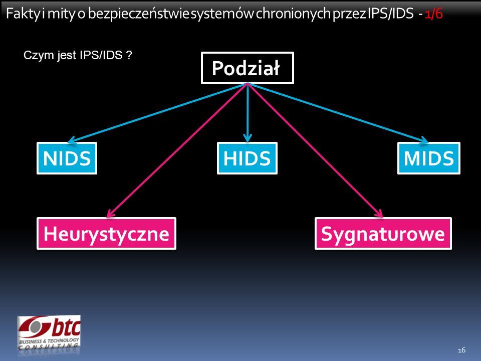 16 Fakty i mity o bezpieczeństwie systemów chronionych przez IPS/IDS - 1/6 Czym jest IPS/IDS ? Podział NIDS HIDS MIDS Heurystyczne Sygnaturowe