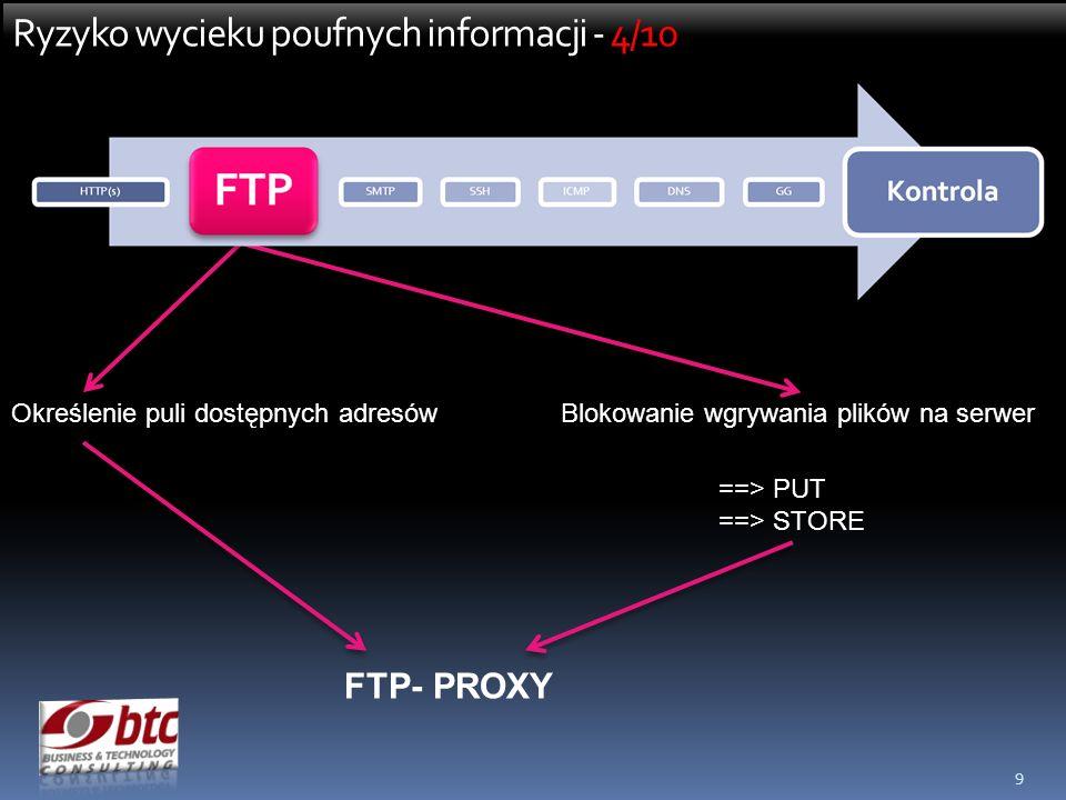 9 Ryzyko wycieku poufnych informacji - 4/10 Określenie puli dostępnych adresówBlokowanie wgrywania plików na serwer ==> PUT ==> STORE FTP- PROXY