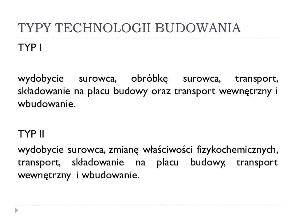 TYPY TECHNOLOGII BUDOWANIA TYP I wydobycie surowca, obróbkę surowca, transport, składowanie na placu budowy oraz transport wewnętrzny i wbudowanie. TY