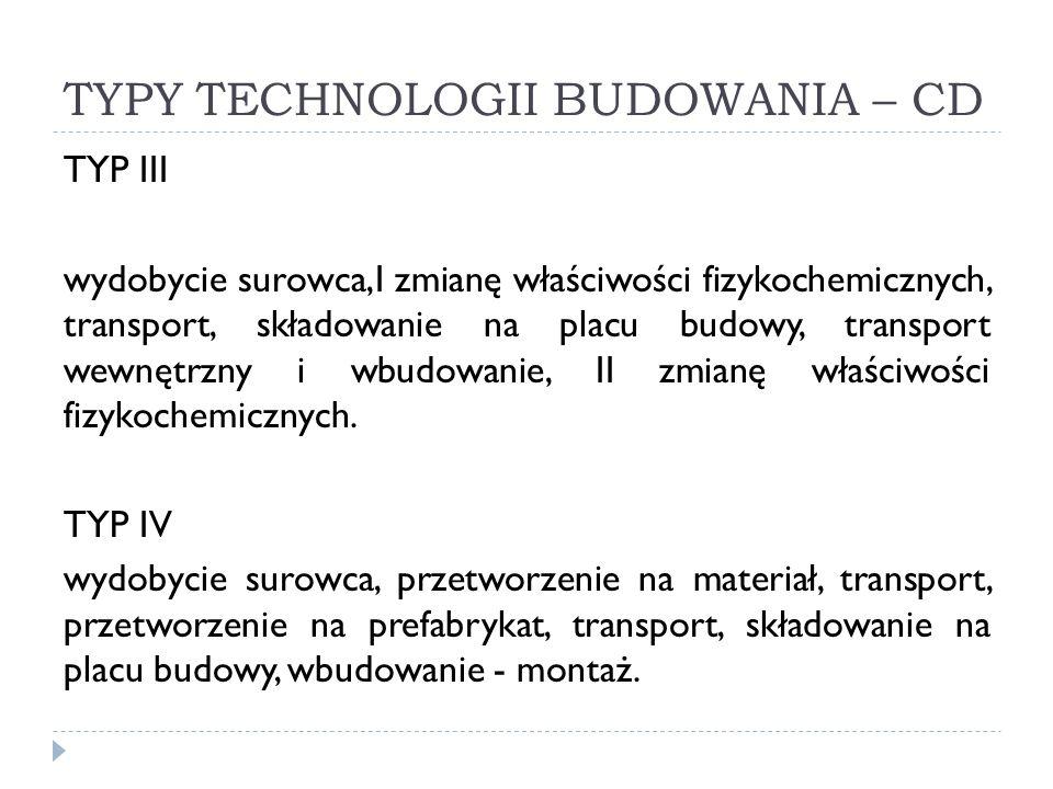 TYPY TECHNOLOGII BUDOWANIA – CD TYP III wydobycie surowca,I zmianę właściwości fizykochemicznych, transport, składowanie na placu budowy, transport we