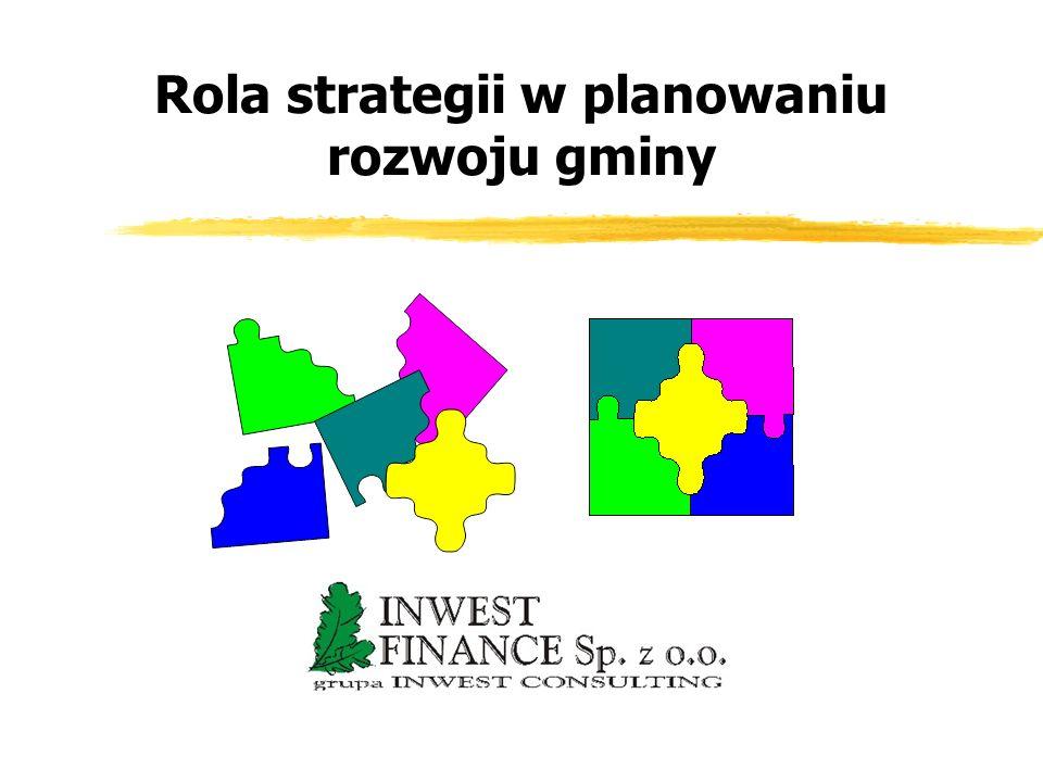 Wdrożenie strategii Marketingowa Strategia Rozwoju Budżet Wieloletni Plan Inwestycyjny Budżet