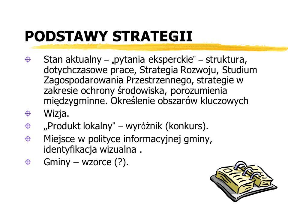 PODSTAWY STRATEGII Stan aktualny – pytania eksperckie – struktura, dotychczasowe prace, Strategia Rozwoju, Studium Zagospodarowania Przestrzennego, st