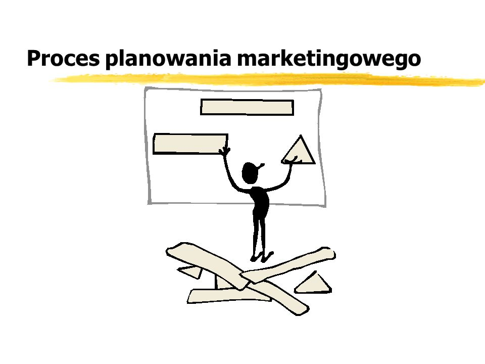 Proces planowania marketingowego