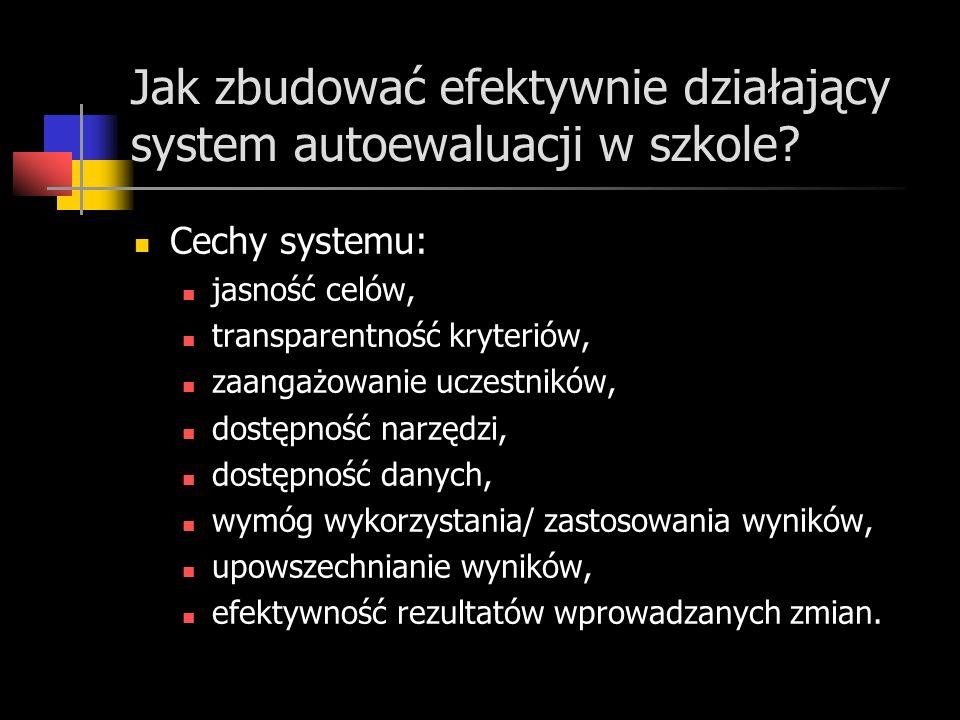 Jak zbudować efektywnie działający system autoewaluacji w szkole? Cechy systemu: jasność celów, transparentność kryteriów, zaangażowanie uczestników,