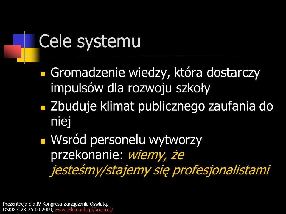 Cele systemu Gromadzenie wiedzy, która dostarczy impulsów dla rozwoju szkoły Zbuduje klimat publicznego zaufania do niej Wsród personelu wytworzy przekonanie: wiemy, że jesteśmy/stajemy się profesjonalistami Prezentacja dla IV Kongresu Zarządzania Oświatą, OSKKO, 23-25.09.2009, www.oskko.edu.pl/kongres/www.oskko.edu.pl/kongres/