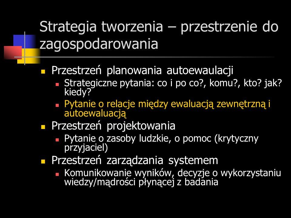Strategia tworzenia – przestrzenie do zagospodarowania Przestrzeń planowania autoewaulacji Strategiczne pytania: co i po co?, komu?, kto.
