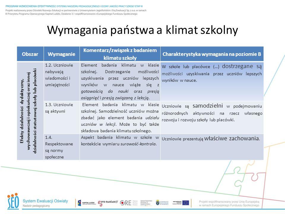 Wymagania państwa a klimat szkolny ObszarWymaganie Komentarz/związek z badaniem klimatu szkoły Charakterystyka wymagania na poziomie B Efekty działaln
