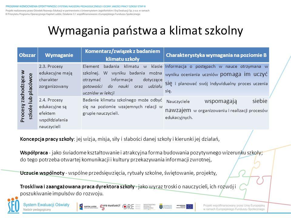 Wymagania państwa a klimat szkolny ObszarWymaganie Komentarz/związek z badaniem klimatu szkoły Charakterystyka wymagania na poziomie B Procesy zachodz