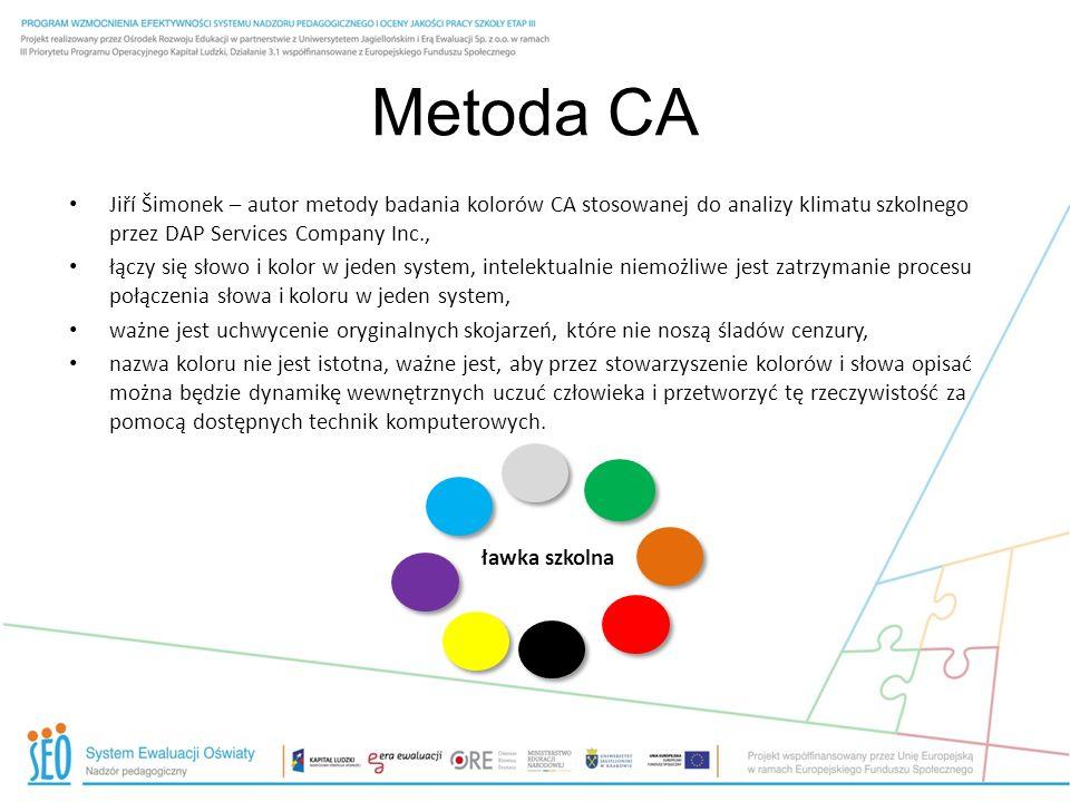 Metoda CA Jiří Šimonek – autor metody badania kolorów CA stosowanej do analizy klimatu szkolnego przez DAP Services Company Inc., łączy się słowo i ko