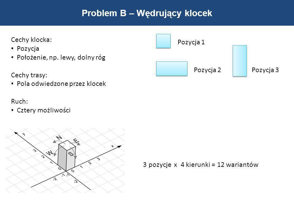 Problem B – Wędrujący klocek Pozycja 2Pozycja 3 3 pozycje x 4 kierunki = 12 wariantów Cechy klocka: Pozycja Położenie, np. lewy, dolny róg Cechy trasy