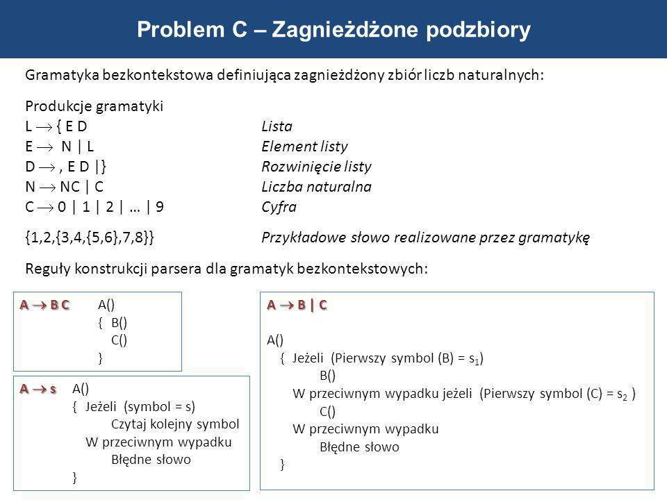Problem C – Zagnieżdżone podzbiory Gramatyka bezkontekstowa definiująca zagnieżdżony zbiór liczb naturalnych: Produkcje gramatyki L { E DLista E N | L