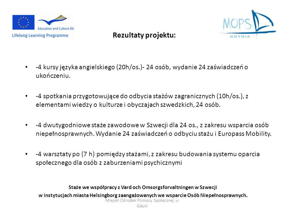 -4 kursy języka angielskiego (20h/os.)- 24 osób, wydanie 24 zaświadczeń o ukończeniu. -4 spotkania przygotowujące do odbycia stażów zagranicznych (10h