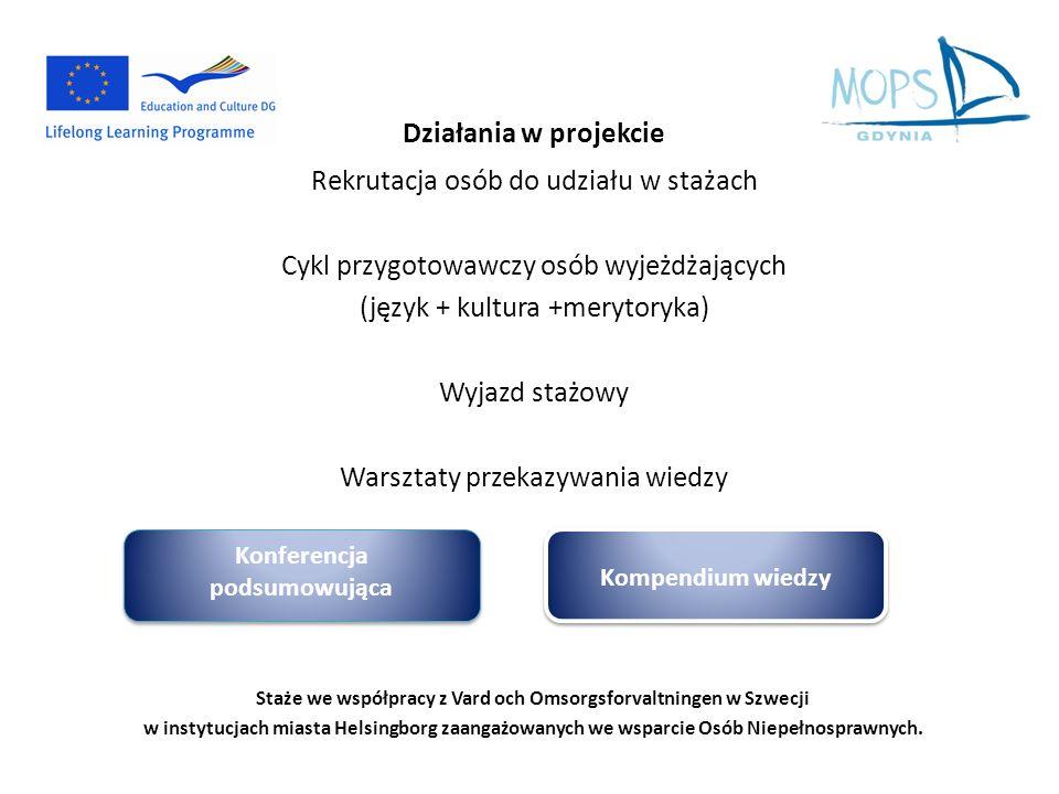 Działania w projekcie Rekrutacja osób do udziału w stażach Cykl przygotowawczy osób wyjeżdżających (język + kultura +merytoryka) Wyjazd stażowy Warszt