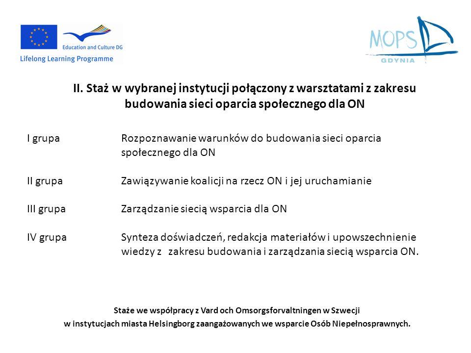 I grupaRozpoznawanie warunków do budowania sieci oparcia społecznego dla ON II grupaZawiązywanie koalicji na rzecz ON i jej uruchamianie III grupaZarz