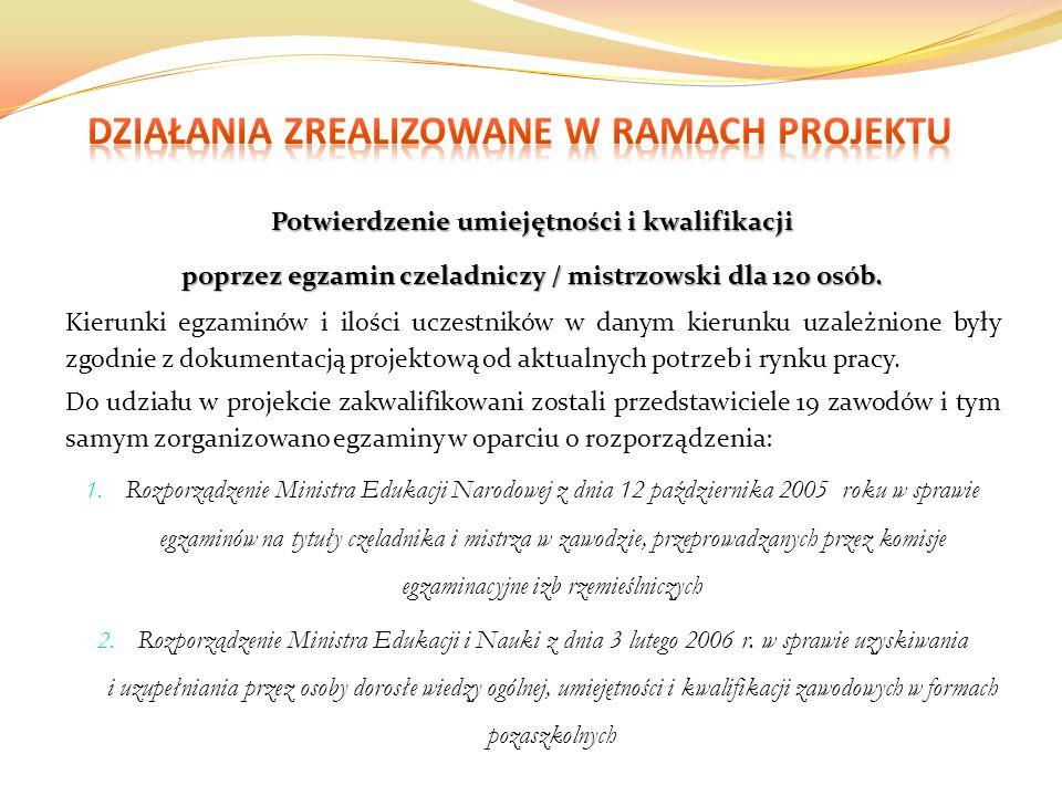 Potwierdzenie umiejętności i kwalifikacji poprzez egzamin czeladniczy / mistrzowski dla 120 osób.