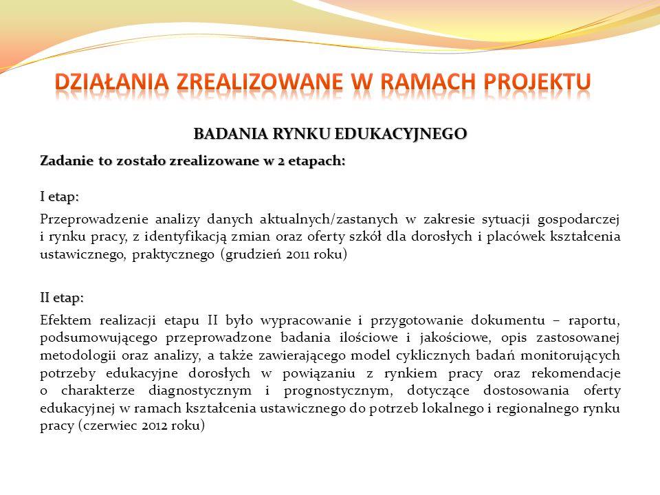 BADANIA RYNKU EDUKACYJNEGO Zadanie to zostało zrealizowane w 2 etapach: I etap: Przeprowadzenie analizy danych aktualnych/zastanych w zakresie sytuacji gospodarczej i rynku pracy, z identyfikacją zmian oraz oferty szkół dla dorosłych i placówek kształcenia ustawicznego, praktycznego (grudzień 2011 roku) II etap: Efektem realizacji etapu II było wypracowanie i przygotowanie dokumentu – raportu, podsumowującego przeprowadzone badania ilościowe i jakościowe, opis zastosowanej metodologii oraz analizy, a także zawierającego model cyklicznych badań monitorujących potrzeby edukacyjne dorosłych w powiązaniu z rynkiem pracy oraz rekomendacje o charakterze diagnostycznym i prognostycznym, dotyczące dostosowania oferty edukacyjnej w ramach kształcenia ustawicznego do potrzeb lokalnego i regionalnego rynku pracy (czerwiec 2012 roku)