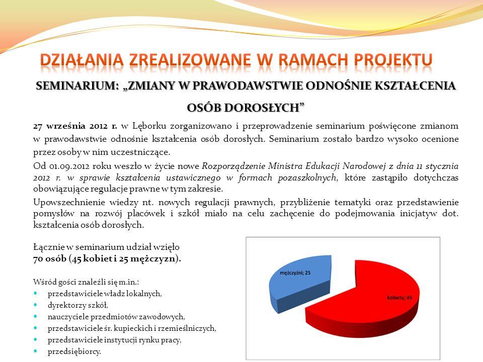 SEMINARIUM: ZMIANY W PRAWODAWSTWIE ODNOŚNIE KSZTAŁCENIA OSÓB DOROSŁYCH 27 września 2012 r.
