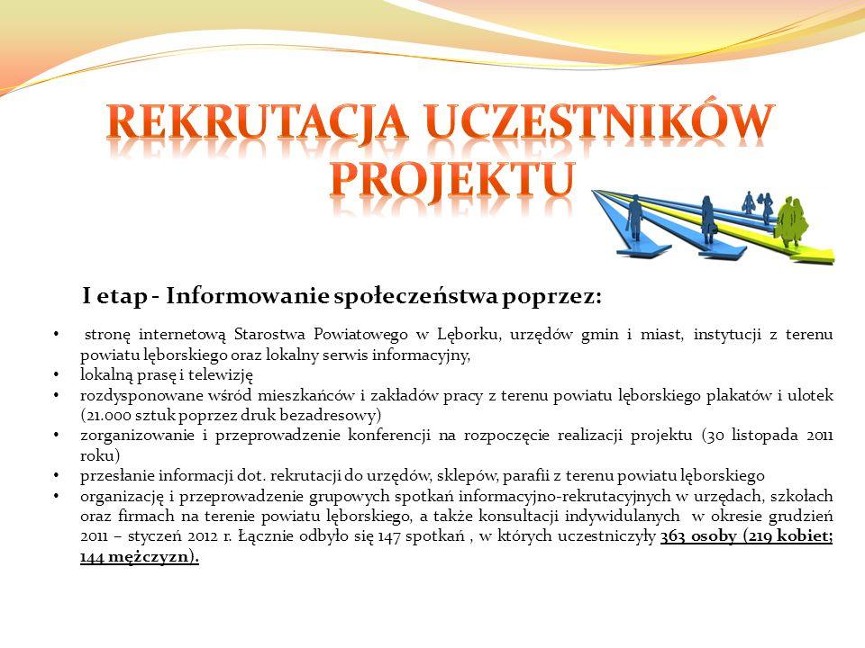 I etap - Informowanie społeczeństwa poprzez: stronę internetową Starostwa Powiatowego w Lęborku, urzędów gmin i miast, instytucji z terenu powiatu lęborskiego oraz lokalny serwis informacyjny, lokalną prasę i telewizję rozdysponowane wśród mieszkańców i zakładów pracy z terenu powiatu lęborskiego plakatów i ulotek (21.000 sztuk poprzez druk bezadresowy) zorganizowanie i przeprowadzenie konferencji na rozpoczęcie realizacji projektu (30 listopada 2011 roku) przesłanie informacji dot.