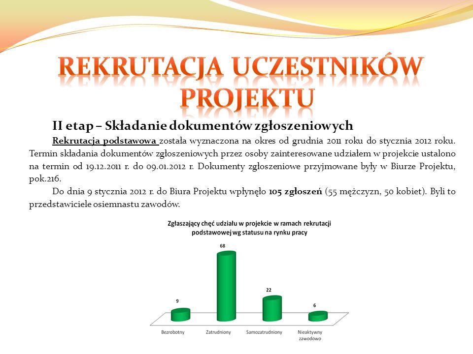 BADANIA RYNKU EDUKACYJNEGO Jednym z zadań projektowych było Monitorowanie potrzeb, rozszerzanie lub dostosowywanie oferty edukacyjnej do potrzeb regionalnego i lokalnego rynku pracy poprzez przeprowadzenie badań ankietowych wśród dorosłych powiatu lęborskiego: pracujących i bezrobotnych oraz pracodawców.