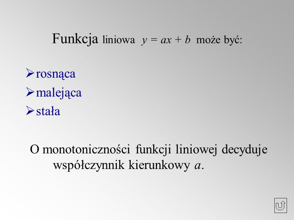 Funkcja liniowa y = ax + b może być: rosnąca malejąca stała O monotoniczności funkcji liniowej decyduje współczynnik kierunkowy a.