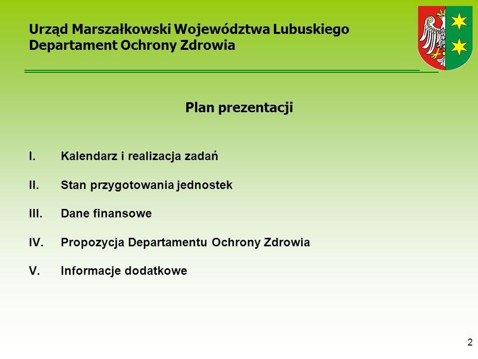 Urząd Marszałkowski Województwa Lubuskiego Departament Ochrony Zdrowia Plan prezentacji I.Kalendarz i realizacja zadań II.Stan przygotowania jednostek III.Dane finansowe IV.Propozycja Departamentu Ochrony Zdrowia V.Informacje dodatkowe 2