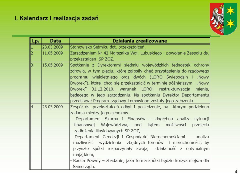4 I.Kalendarz i realizacja zadań Lp.DataDziałania zrealizowane 123.03.2009Stanowisko Sejmiku dot.