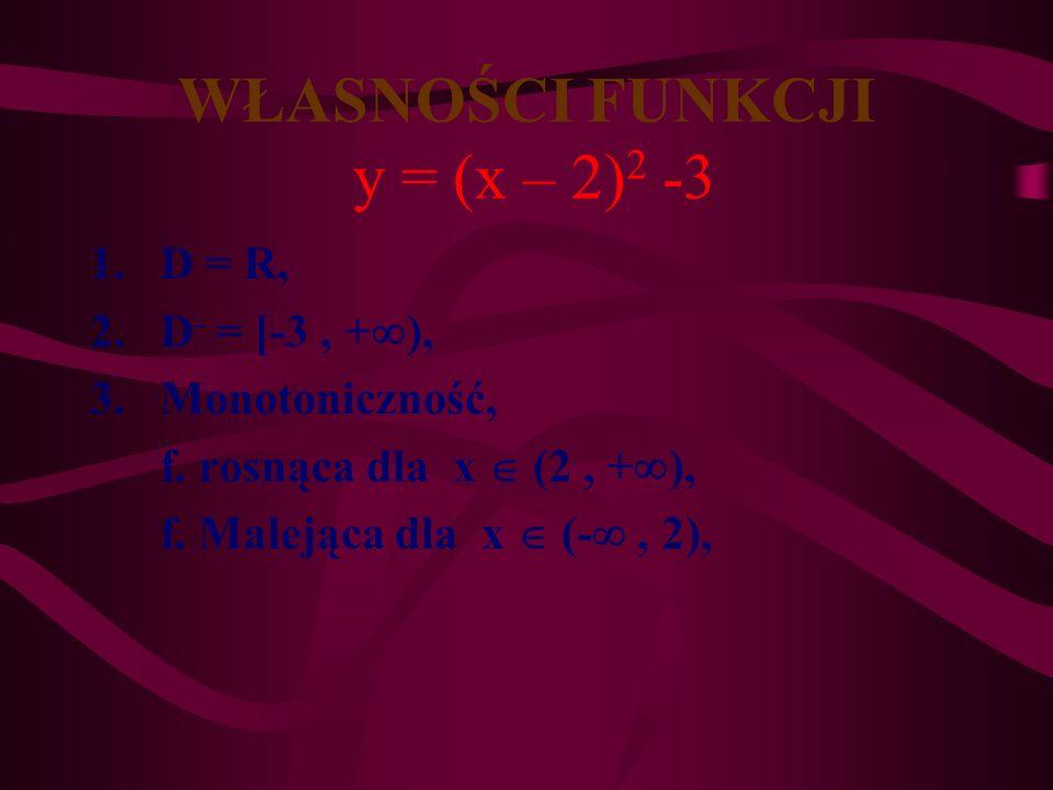Wykres funkcji y = (x – 2) 2 - 3 y= x2x2 y=(x-2) 2 -3 p q