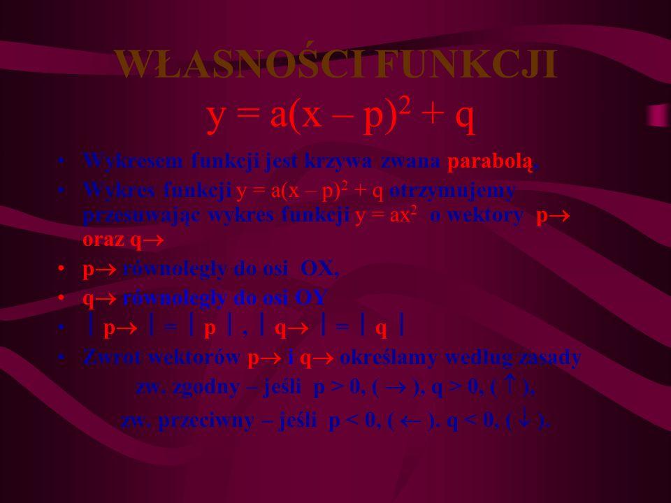 WŁASNOŚCI FUNKCJI y = -(x – 2) 2 + 3 1.D = R, 2.D - = (-, 3], 3.Monotoniczność, f. rosnąca dla x (-, 2) f. Malejąca dla x (2, + ),