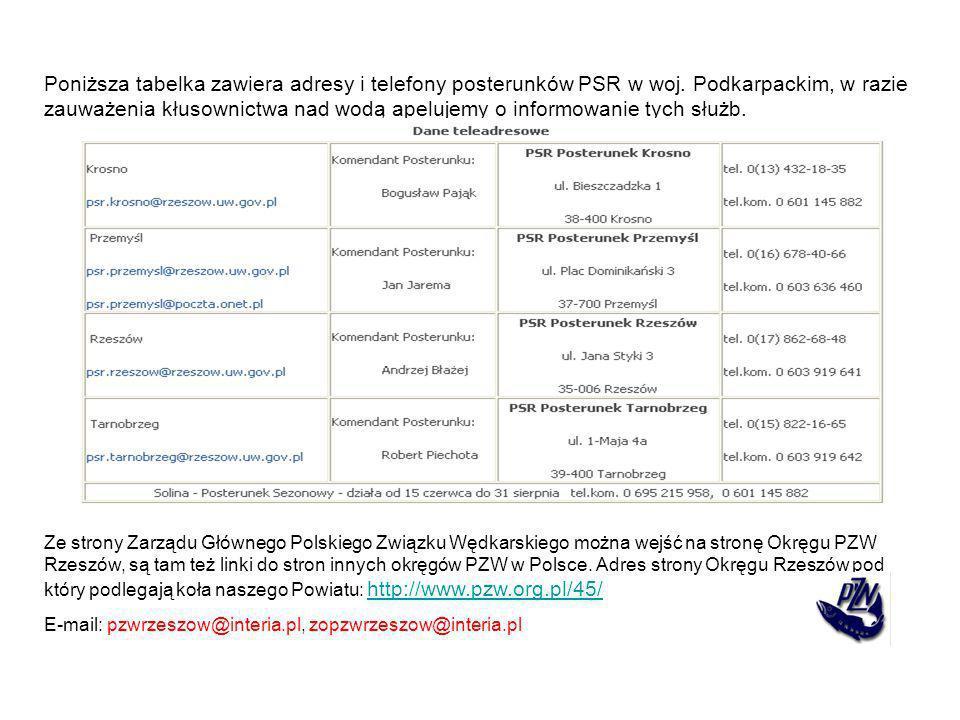 Poniższa tabelka zawiera adresy i telefony posterunków PSR w woj. Podkarpackim, w razie zauważenia kłusownictwa nad wodą apelujemy o informowanie tych